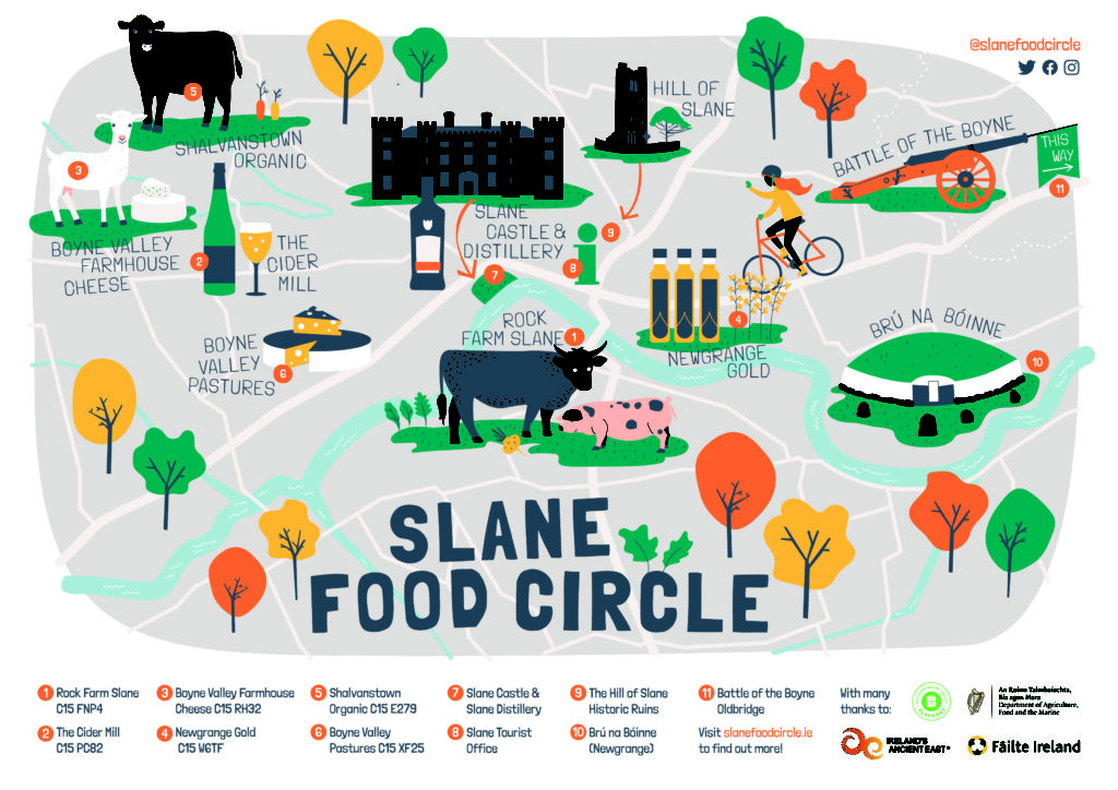 Slane Food Circle Map